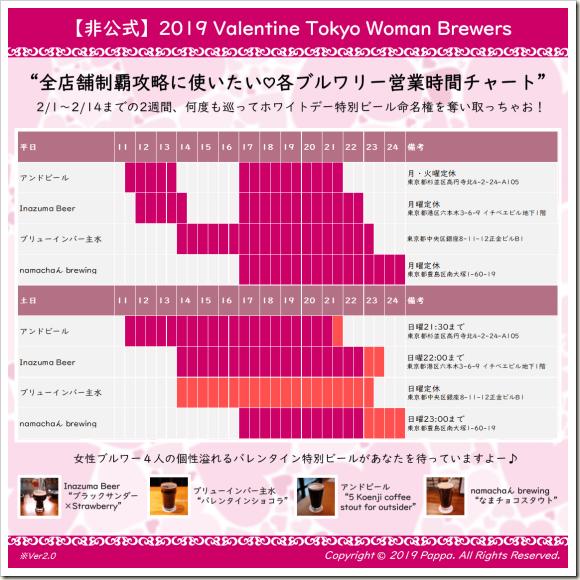 【非公式】2019_Valentine_Tokyo_Woman_Brewers_2.0_128